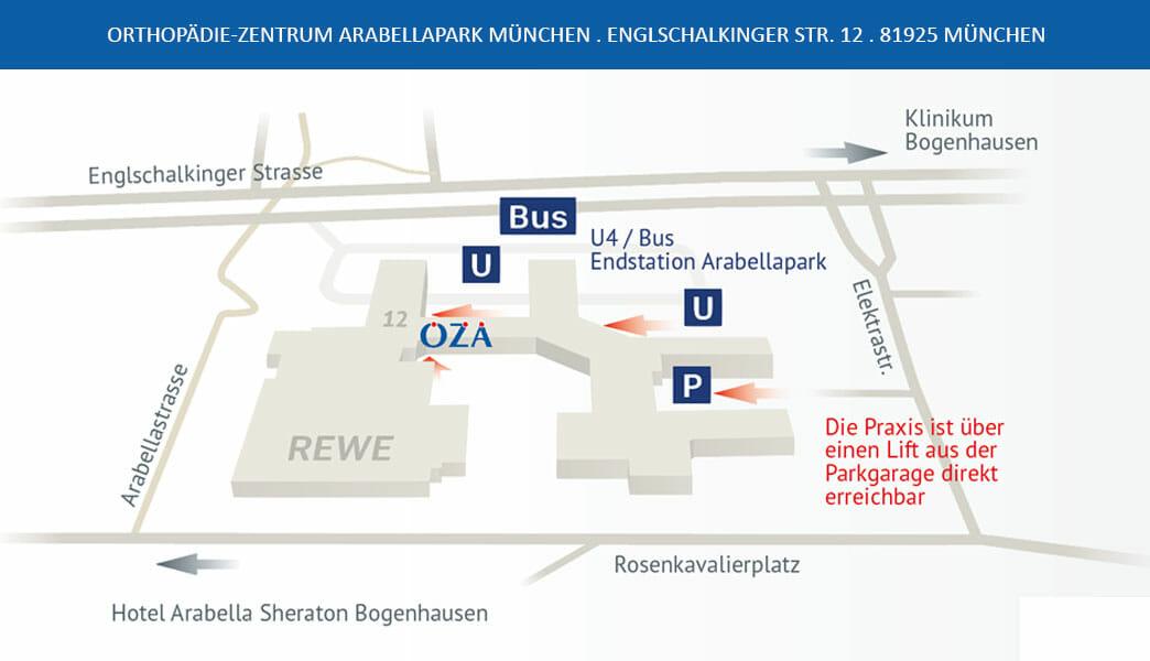 Ellenbogen - Orthopädie Zentrum Arabellapark München