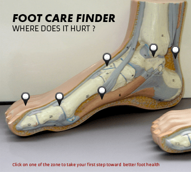 Common foot problems and their treatment options